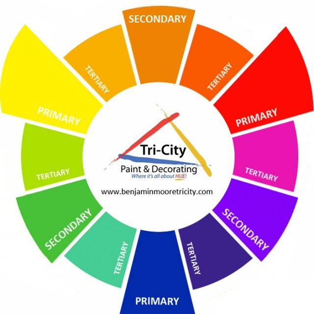tri-city-paint-decorating-colour-wheel
